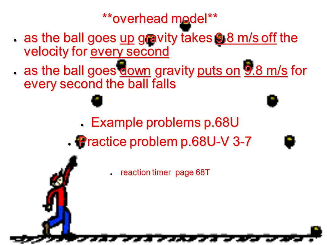 **overhead model** ● as the ball goes up gravity takes 9.8 m/s off the velocity for every second ● as the ball goes down gravity puts on 9.8 m/s for e