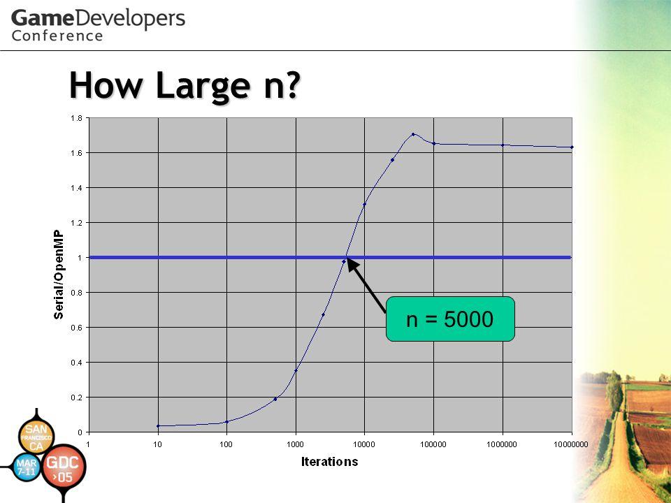 How Large n n = 5000