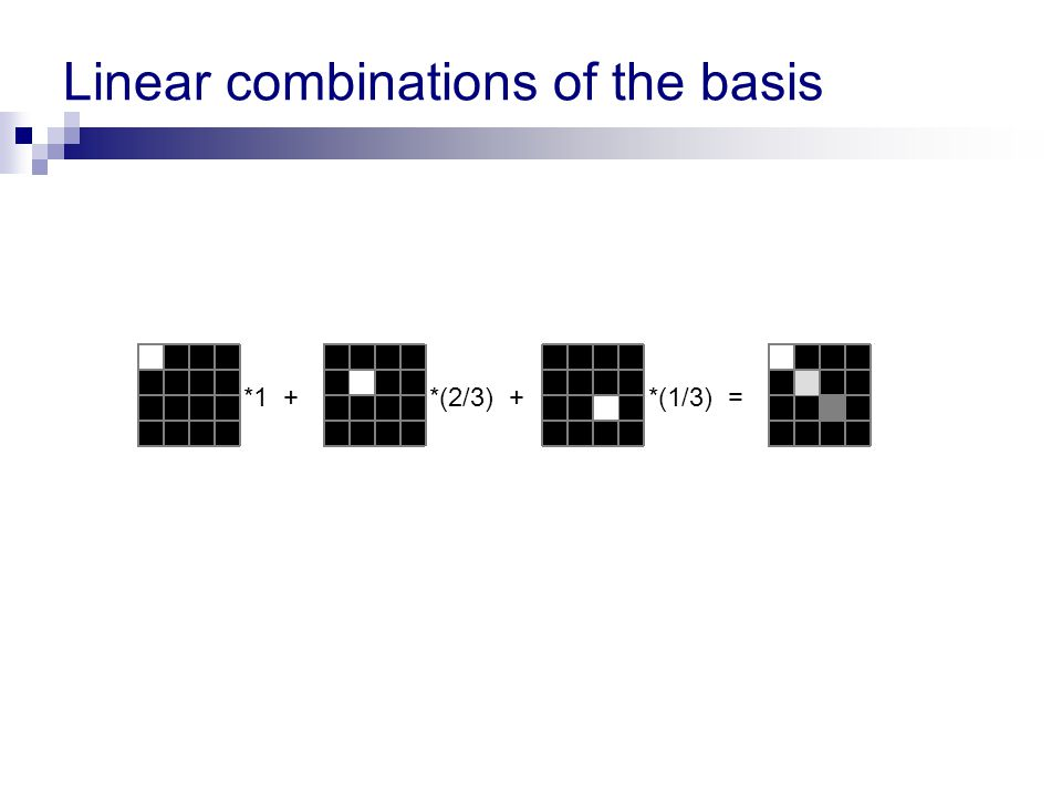 Linear combinations of the basis *1 +*(2/3) +*(1/3) =