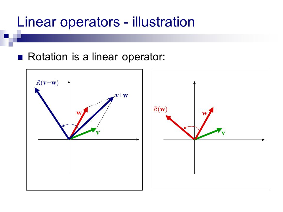Linear operators - illustration Rotation is a linear operator: v w v+wv+w R(v+w)R(v+w) v w R(w)R(w)