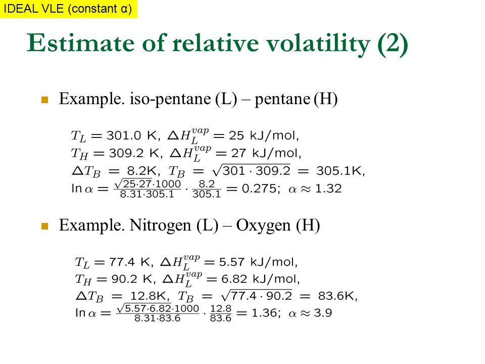 Estimate of relative volatility (2) Example.iso-pentane (L) – pentane (H) Example.