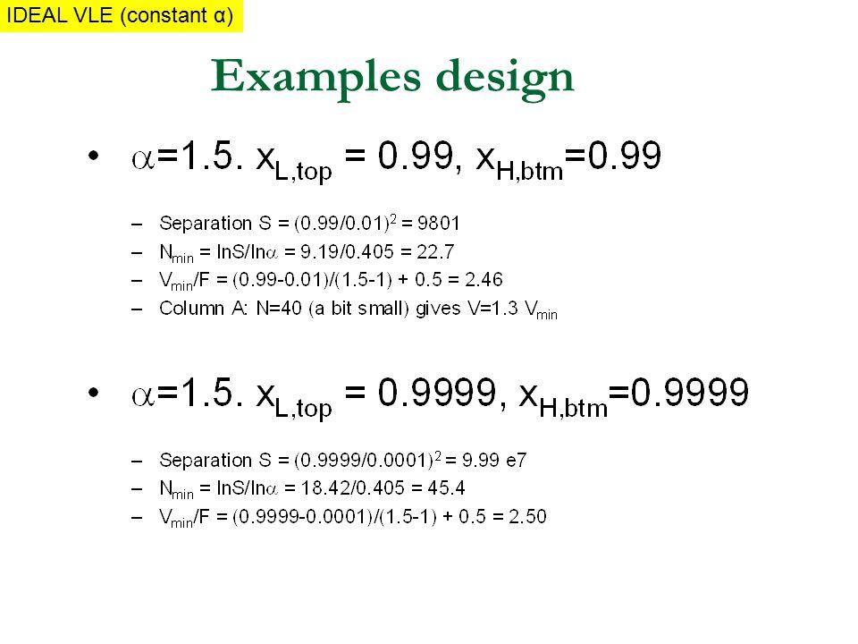 Examples design IDEAL MIXTUREIDEAL VLE (constant α)