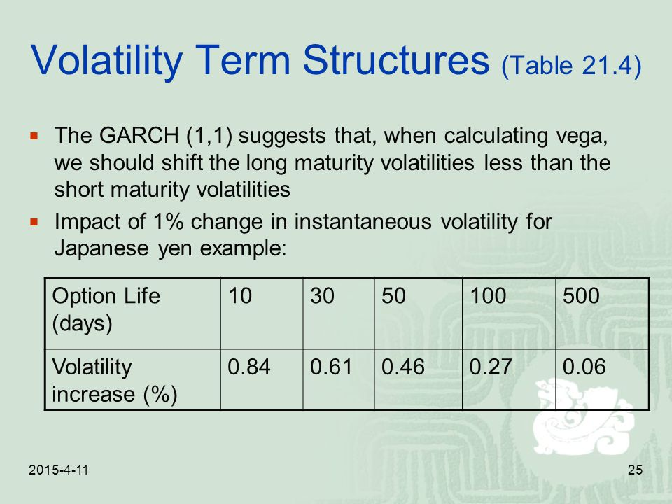 2015-4-1125 Volatility Term Structures (Table 21.4)  The GARCH (1,1) suggests that, when calculating vega, we should shift the long maturity volatili