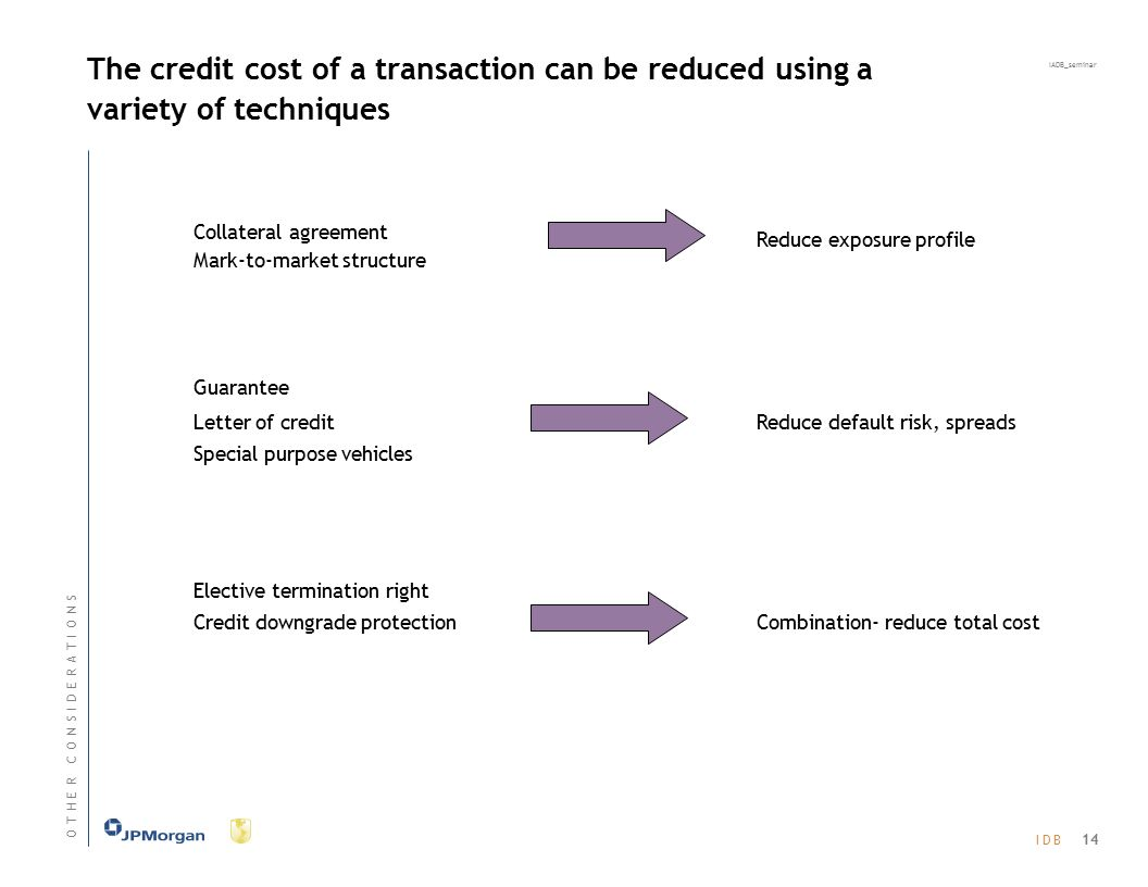 I D BI D B IADB_seminar The credit cost of a transaction can be reduced using a variety of techniques Collateral agreement Mark-to-market structure Gu