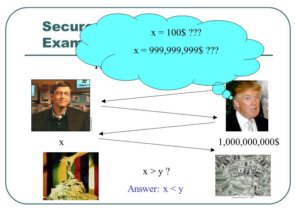 Secure Two-Party Algorithm (sketch) E (M) (PK,SK) E(M i v) i=0,1,…,2n-1 E(m(x)) m(0) =.