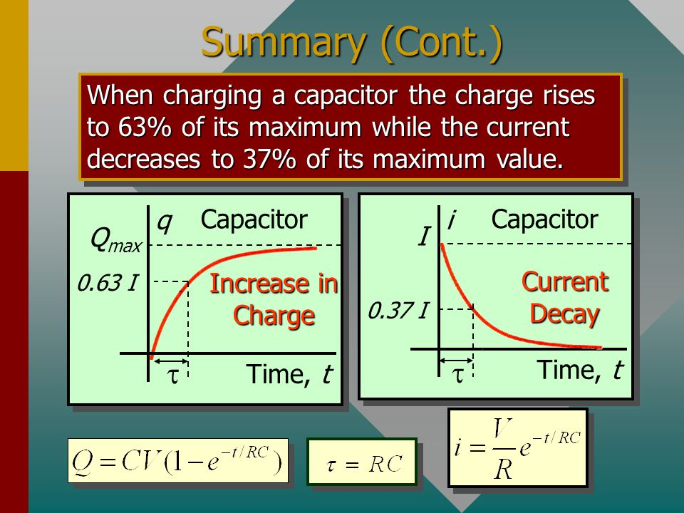 Summary (Cont.) The current will decay to 37% of its maximum value in one time constant  = L/R. Time, t I i Current Decay  0.37I Inductor The initi