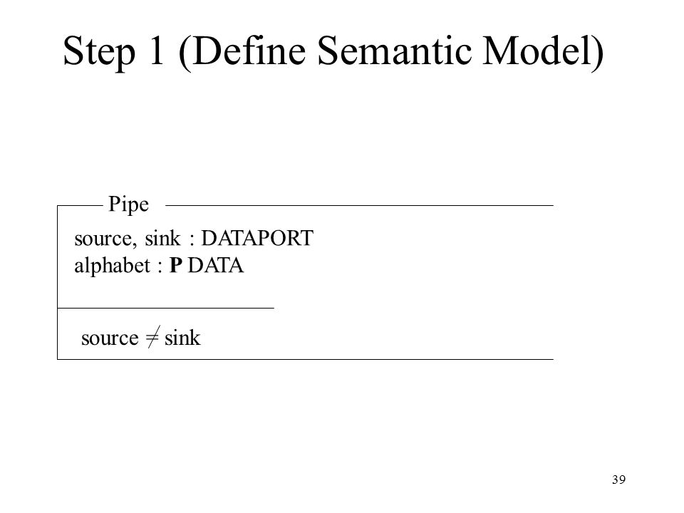 39 Step 1 (Define Semantic Model) Pipe source, sink : DATAPORT alphabet : P DATA source = sink
