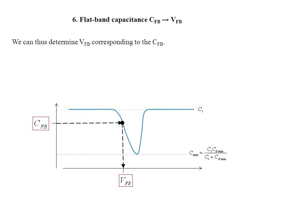 6. Flat-band capacitance C FB → V FB We can thus determine V FB corresponding to the C FB.