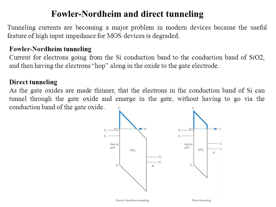 Fowler-Nordheim and direct tunneling Fowler-Nordheim tunneling Current for electrons going from the Si conduction band to the conduction band of SiO2, and then having the electrons hop along in the oxide to the gate electrode.