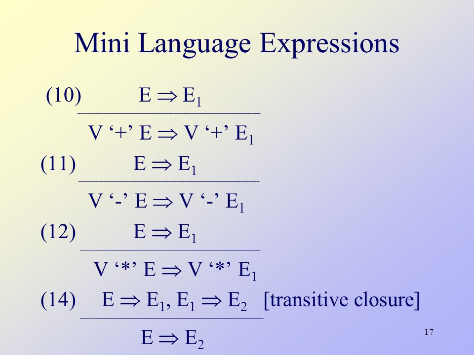17 Mini Language Expressions (10) E  E 1 _____________________________________________________________________ V '+' E  V '+' E 1 (11) E  E 1 ____________________________________________________________________ V '-' E  V '-' E 1 (12) E  E 1 ____________________________________________________________________ V '*' E  V '*' E 1 (14) E  E 1, E 1  E 2 [transitive closure] _____________________________________________________________________ E  E 2
