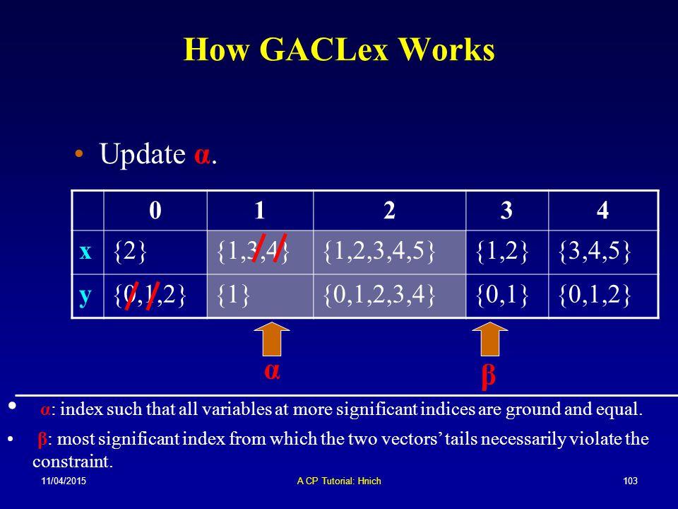 11/04/2015A CP Tutorial: Hnich103 How GACLex Works 01234 x{2}{1,3,4}{1,2,3,4,5}{1,2}{3,4,5} y{0,1,2}{1}{0,1,2,3,4}{0,1}{0,1,2} α β Update α. α: index