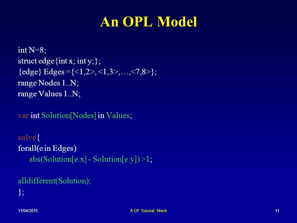 11/04/2015A CP Tutorial: Hnich11 An OPL Model int N=8; struct edge{int x; int y;}; {edge} Edges ={,,…, }; range Nodes 1..N; range Values 1..N; var int