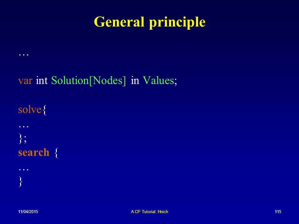 11/04/2015A CP Tutorial: Hnich115 General principle … var int Solution[Nodes] in Values; solve{ … }; search { … }