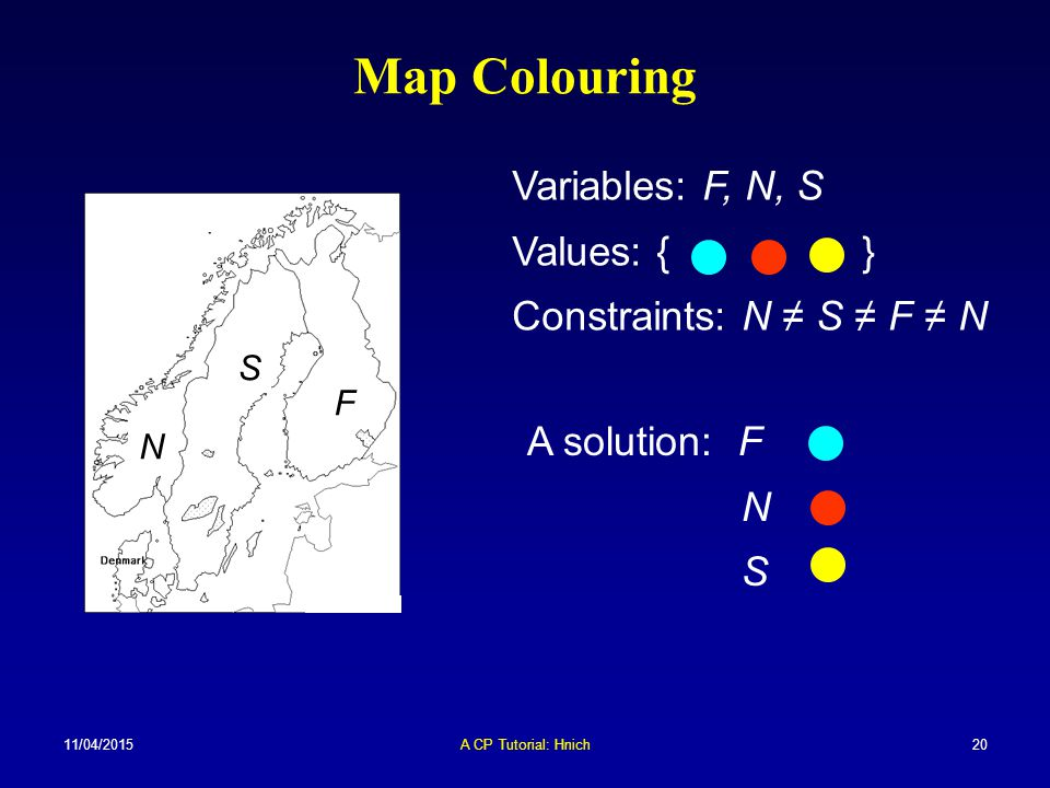 11/04/2015A CP Tutorial: Hnich20 Map Colouring N S F Variables: F, N, S Values: { } Constraints: N ≠ S ≠ F ≠ N A solution: F N S