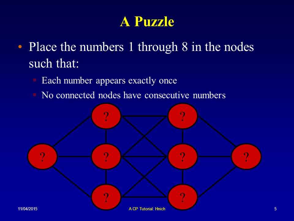 11/04/2015A CP Tutorial: Hnich5 A Puzzle Place the numbers 1 through 8 in the nodes such that:  Each number appears exactly once  No connected nodes