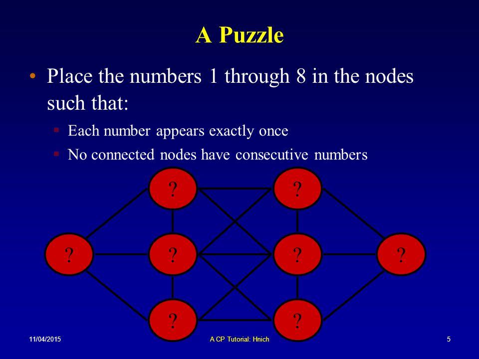 11/04/2015A CP Tutorial: Hnich16 Constraint Satisfaction Problems CSP: (X, D, C) oX = {x 1, x 2,…, x n } variables oD = {d 1, d 2,…,d n } domains (finite) oC = {c 1,c 2,…,c e } constraints c ЄC var(c) = {x i, x j,…, x k } scope rel(c) ⊆ d i x d j x..