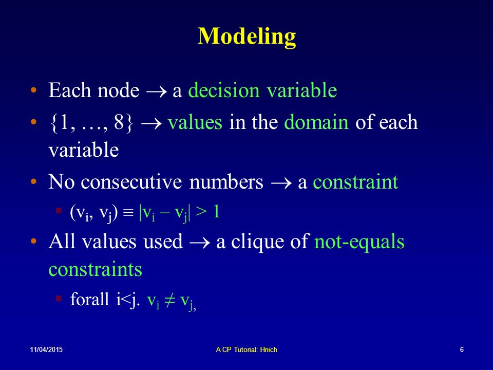 11/04/2015A CP Tutorial: Hnich6 Modeling Each node  a decision variable {1, …, 8}  values in the domain of each variable No consecutive numbers  a