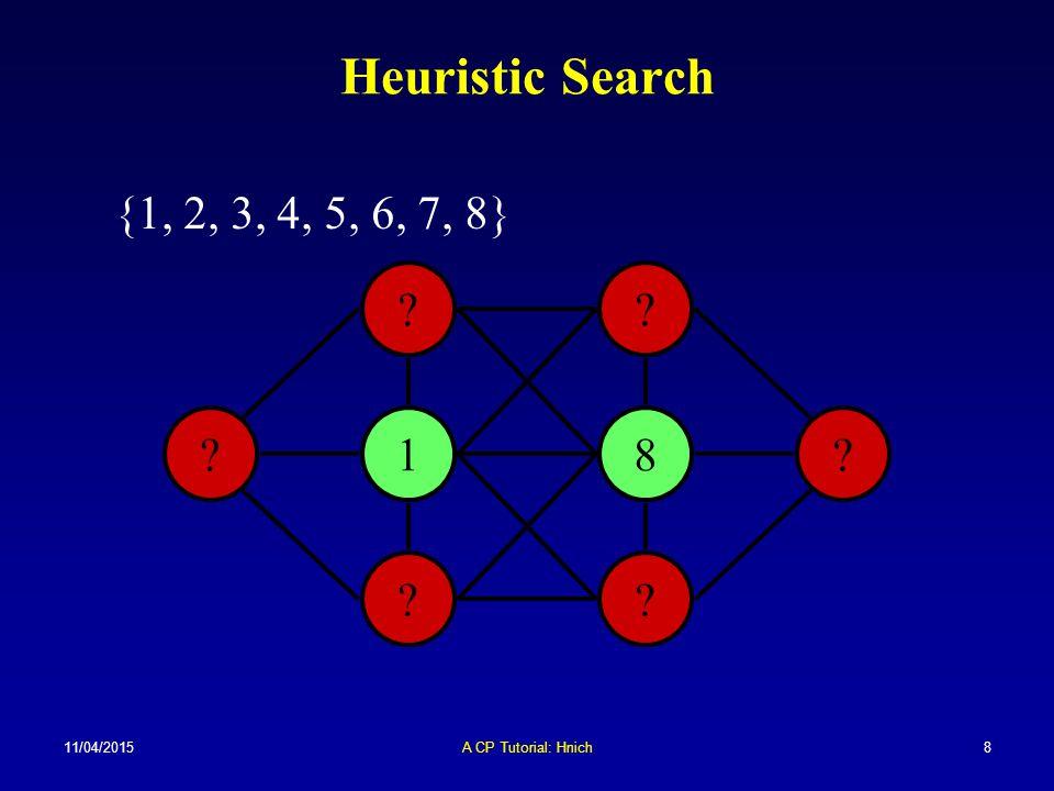 11/04/2015A CP Tutorial: Hnich8 Heuristic Search ? ? ? ? ? ? ?? 18 {1, 2, 3, 4, 5, 6, 7, 8}