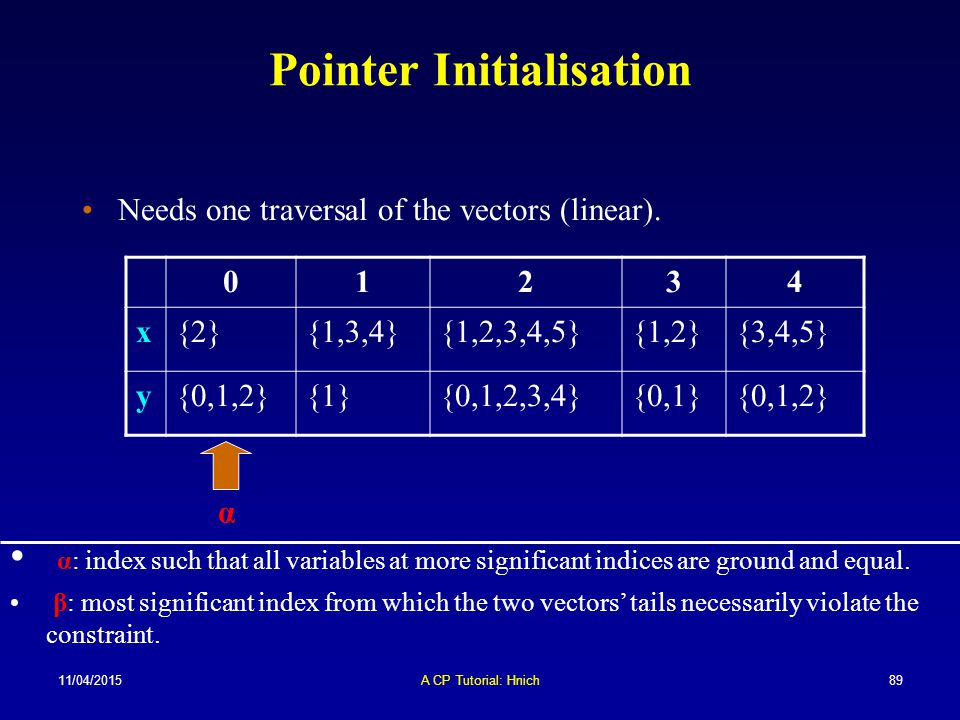 11/04/2015A CP Tutorial: Hnich89 Pointer Initialisation Needs one traversal of the vectors (linear). 01234 x{2}{1,3,4}{1,2,3,4,5}{1,2}{3,4,5} y{0,1,2}