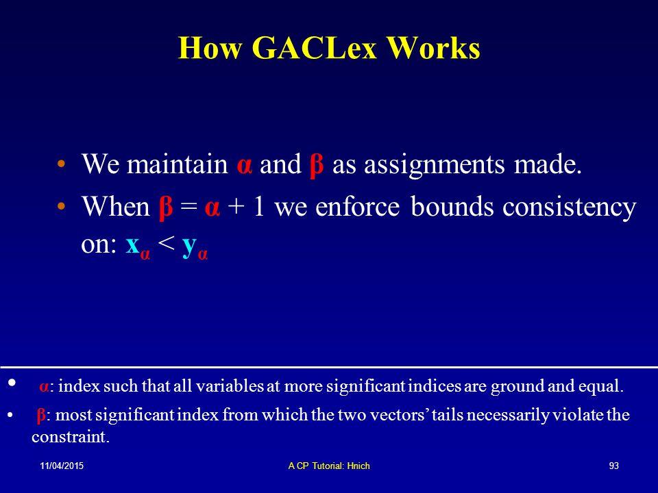 11/04/2015A CP Tutorial: Hnich93 How GACLex Works We maintain α and β as assignments made. When β = α + 1 we enforce bounds consistency on: x α < y α