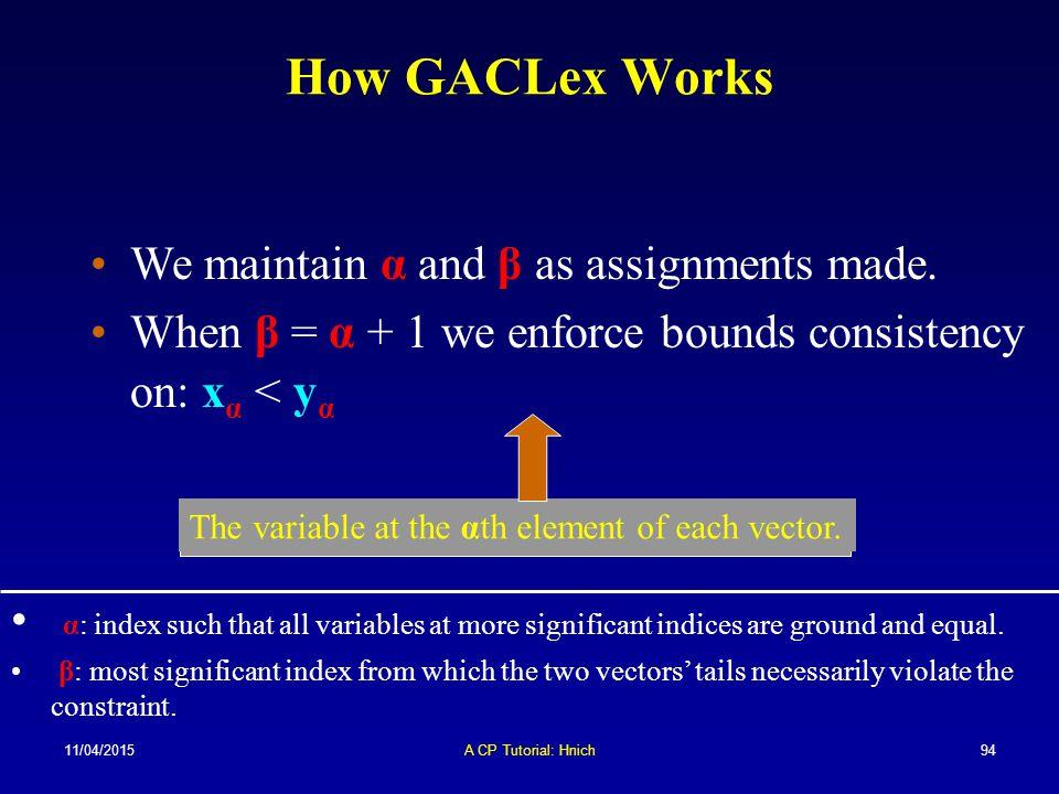 11/04/2015A CP Tutorial: Hnich94 How GACLex Works We maintain α and β as assignments made. When β = α + 1 we enforce bounds consistency on: x α < y α