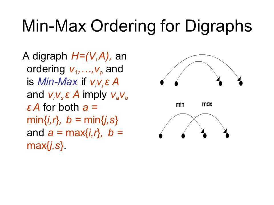 Min-Max Ordering for Digraphs A digraph H=(V,A), an ordering v 1,…,v p and is Min-Max if v i v j ε A and v r v s ε A imply v a v b ε A for both a = mi
