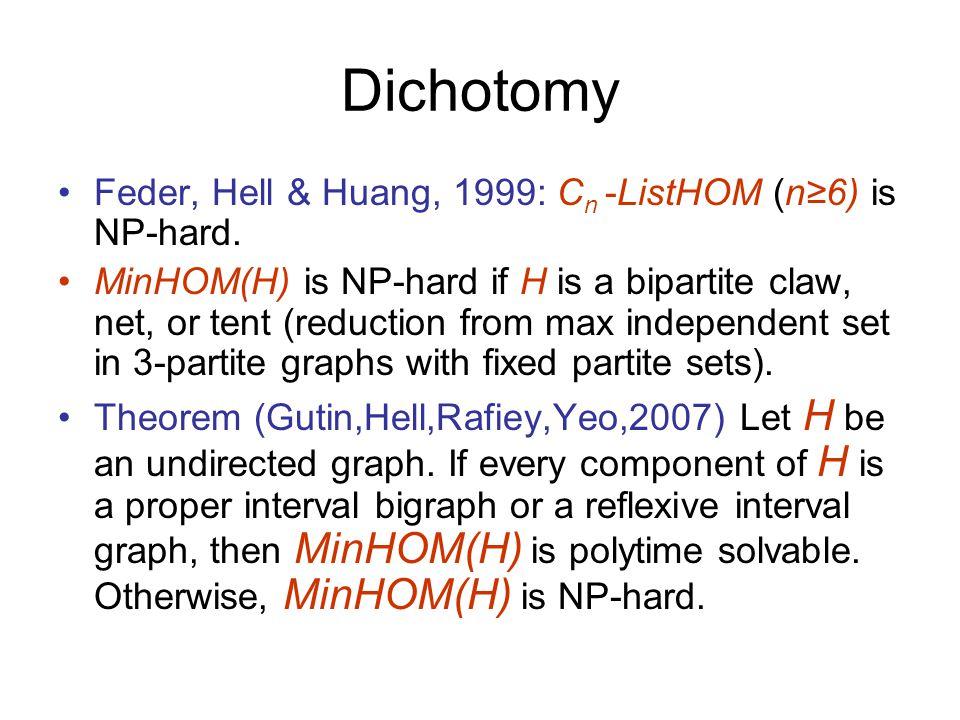 Dichotomy Feder, Hell & Huang, 1999: C n -ListHOM (n≥6) is NP-hard.