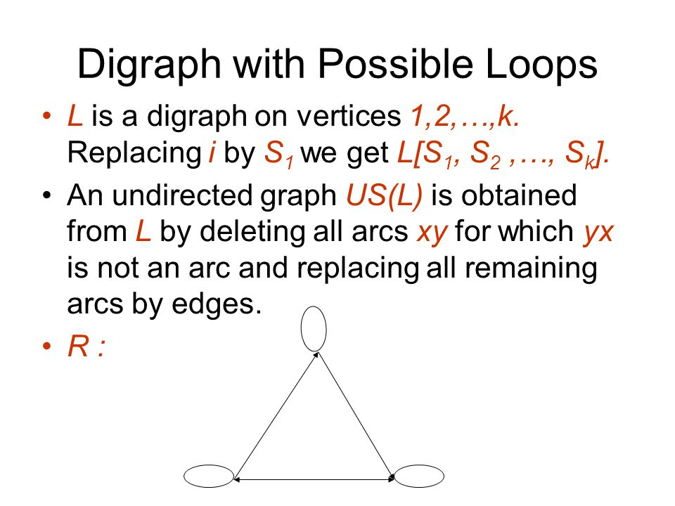 Digraph with Possible Loops L is a digraph on vertices 1,2,…,k.