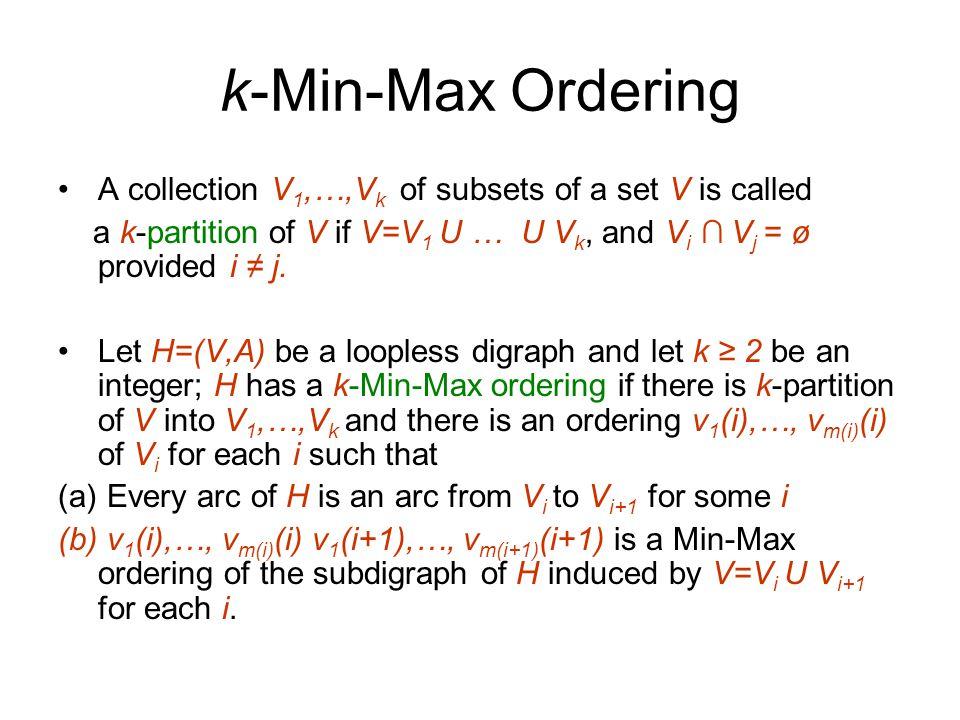 k-Min-Max Ordering A collection V 1,…,V k of subsets of a set V is called a k-partition of V if V=V 1 U … U V k, and V i ∩ V j = ø provided i ≠ j.