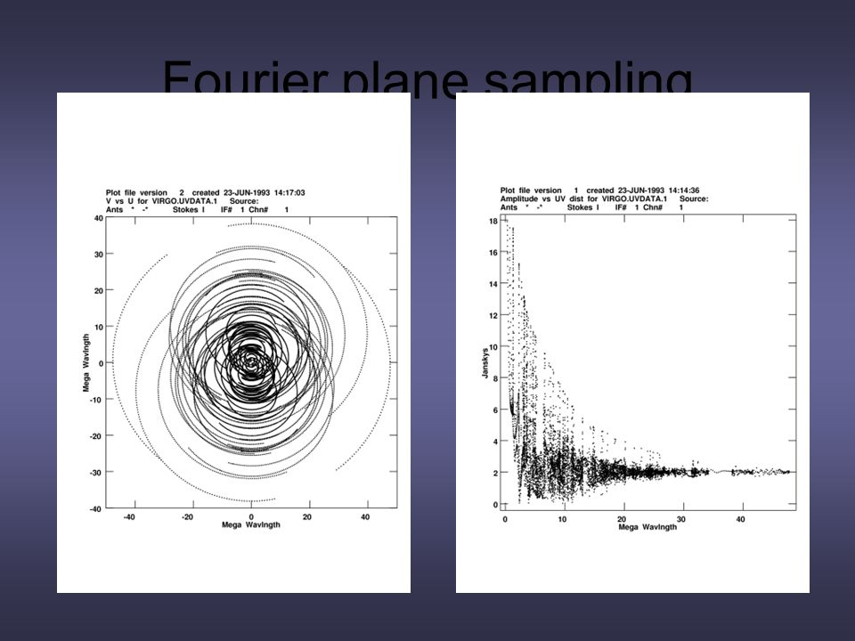 Fourier plane sampling