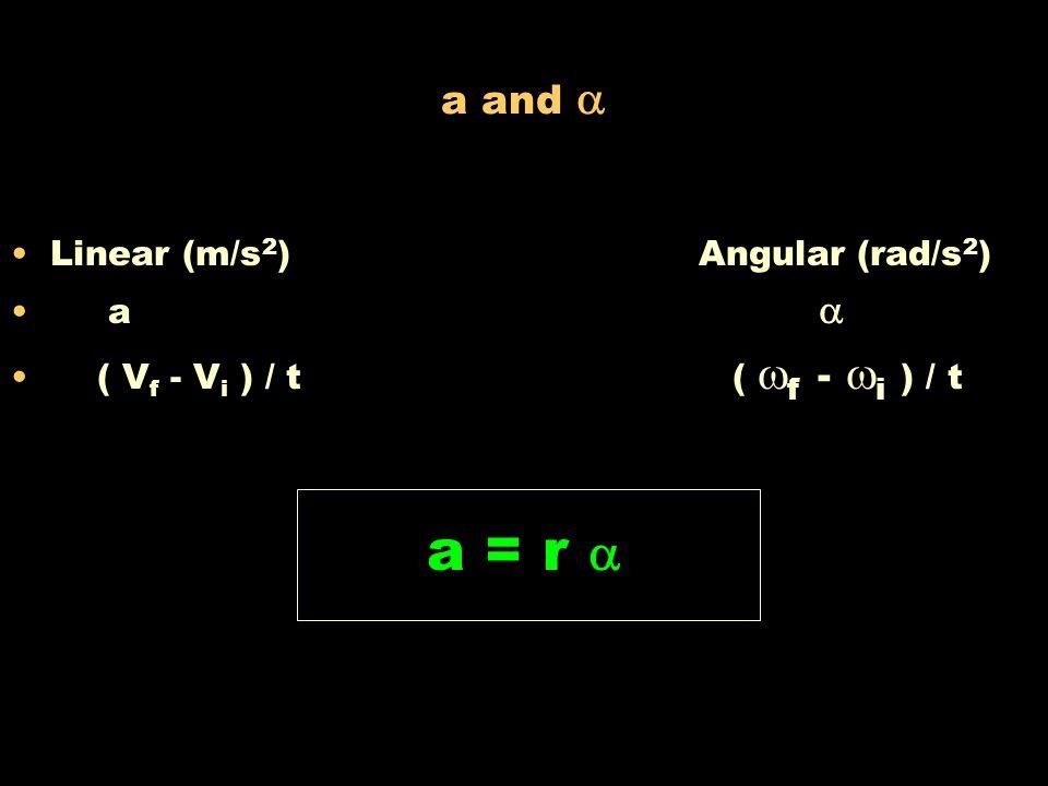 V and  Linear (m/s) Angular (rad/s) V  d / t  / t 2  r f / t 2  f / t v = r 