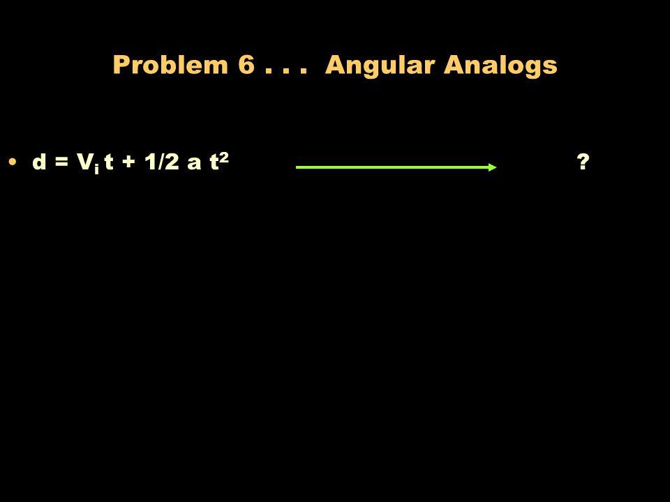 Angular Analogs d  v  a 