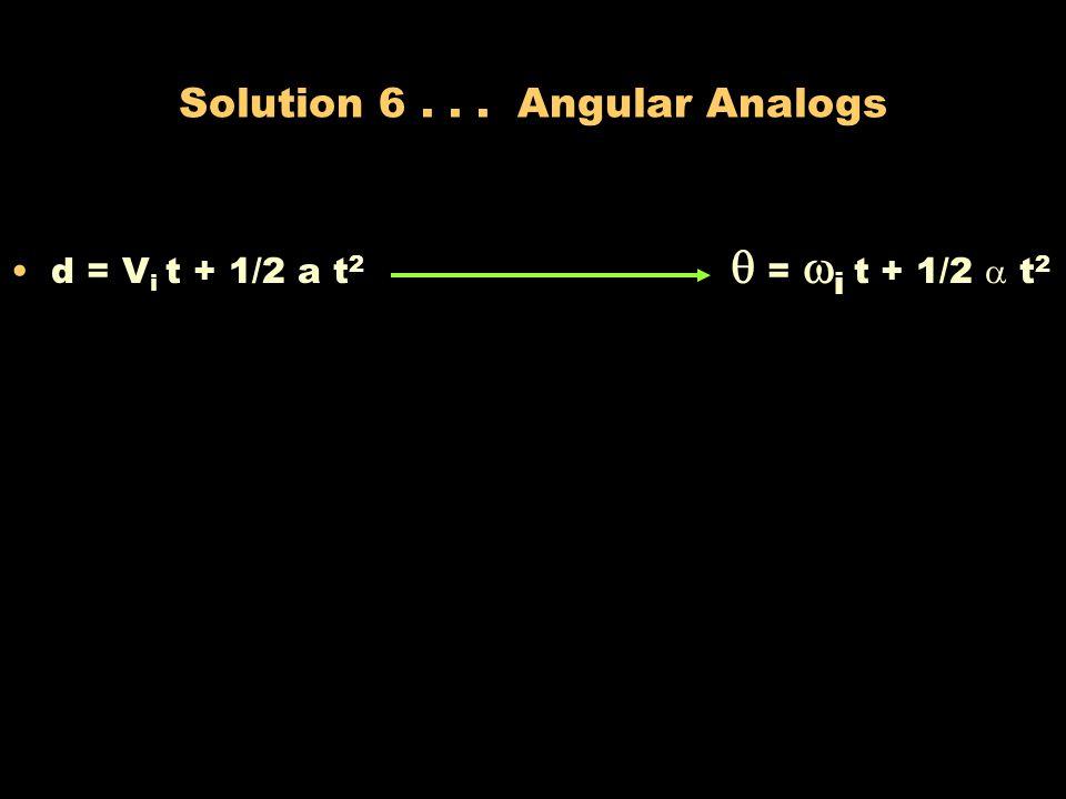 Problem 6... Angular Analogs d = V i t + 1/2 a t 2 ?