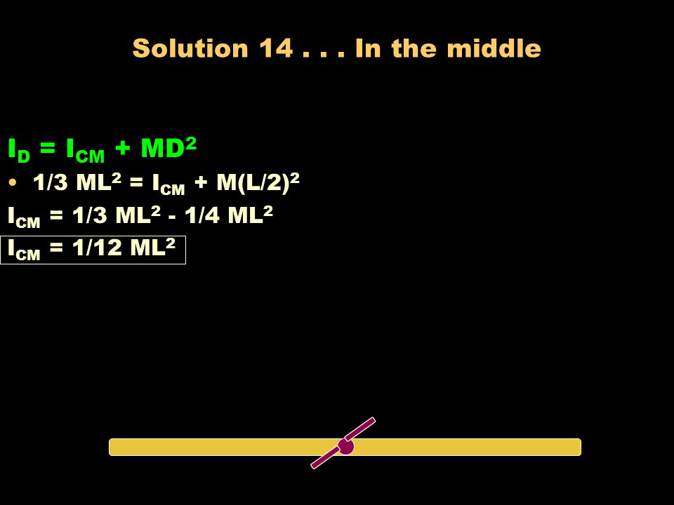 Problem 14...In the middle Suppose the rod spins about its C.M.