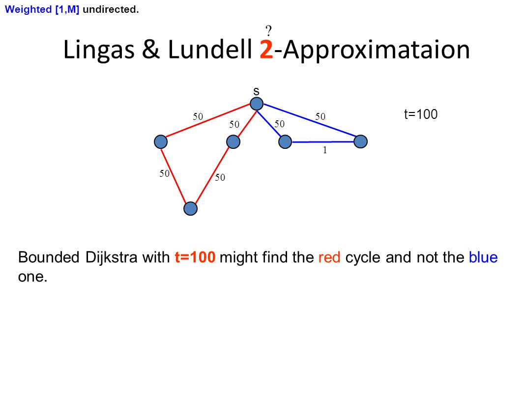 Lingas & Lundell 2-Approximataion Weighted [1,M] undirected.