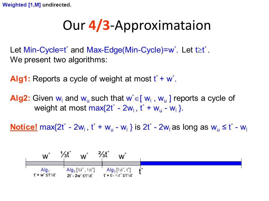 Our 4/3-Approximataion Weighted [1,M] undirected. Let Min-Cycle=t * and Max-Edge(Min-Cycle)=w *.