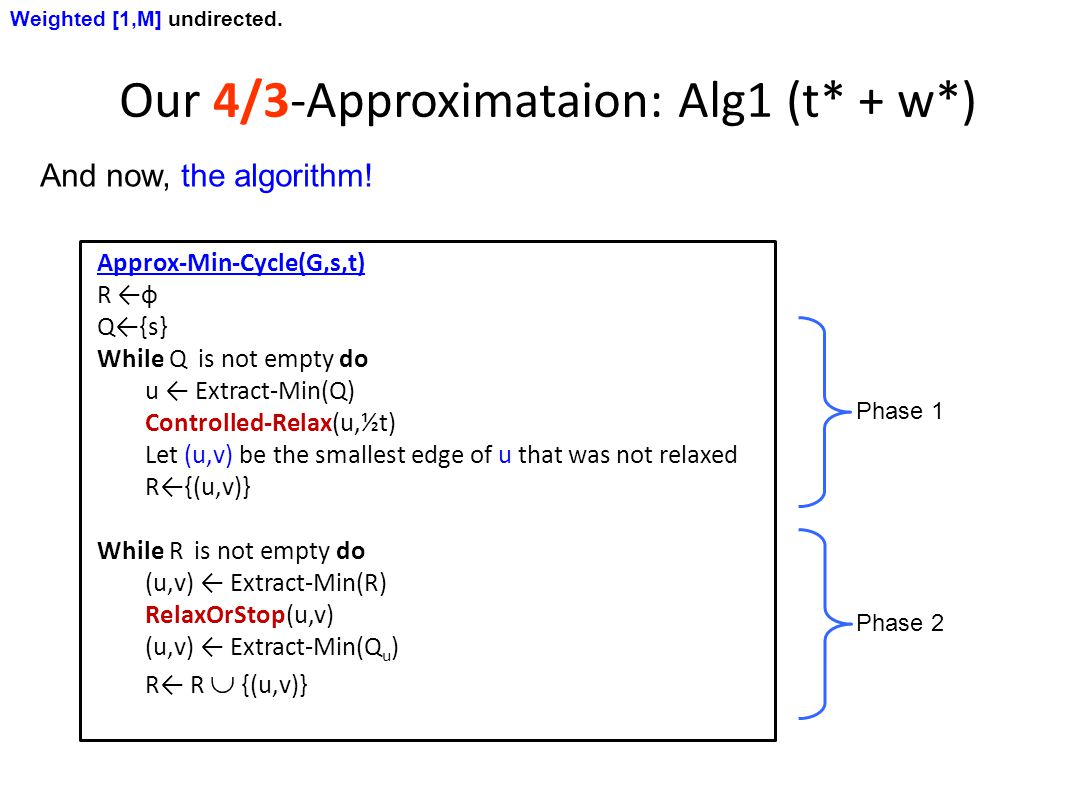 Our 4/3-Approximataion: Alg1 (t* + w*) Weighted [1,M] undirected.