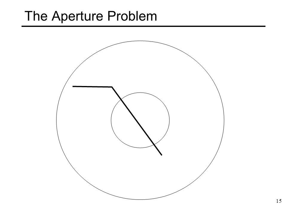 15 The Aperture Problem