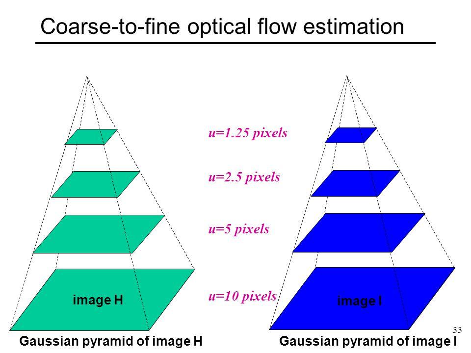 33 image I image H Gaussian pyramid of image HGaussian pyramid of image I image I image H u=10 pixels u=5 pixels u=2.5 pixels u=1.25 pixels Coarse-to-
