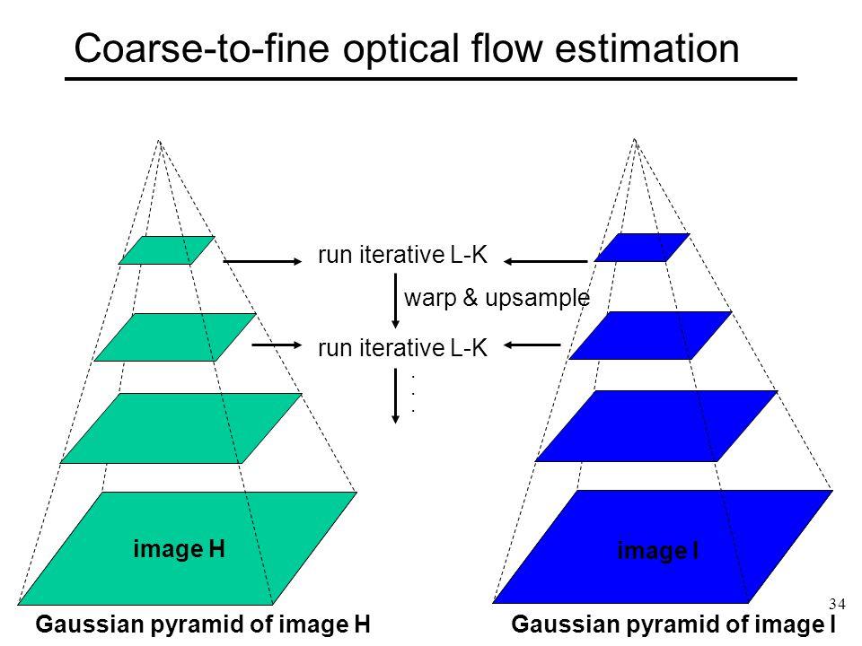 34 image I image J Gaussian pyramid of image HGaussian pyramid of image I image I image H Coarse-to-fine optical flow estimation run iterative L-K war