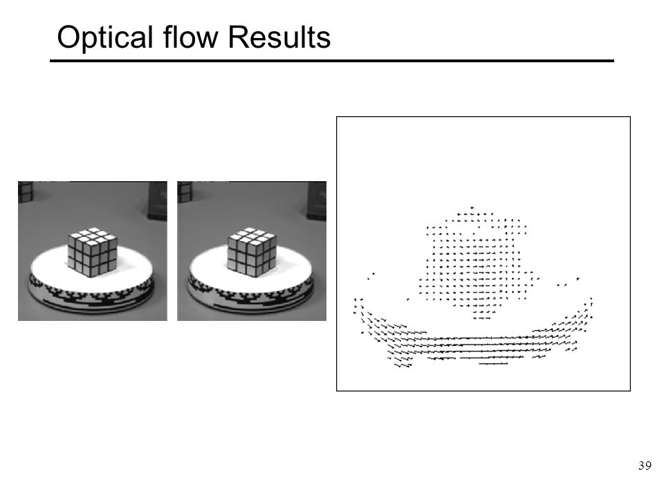 39 Optical flow Results