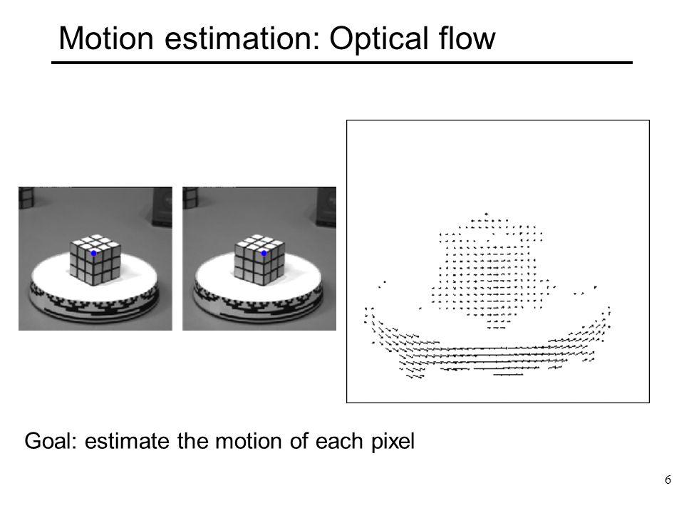 27 Optical Flow: Iterative Estimation x x0x0 Initial guess: Estimate: Initial guess: Estimate: estimate update