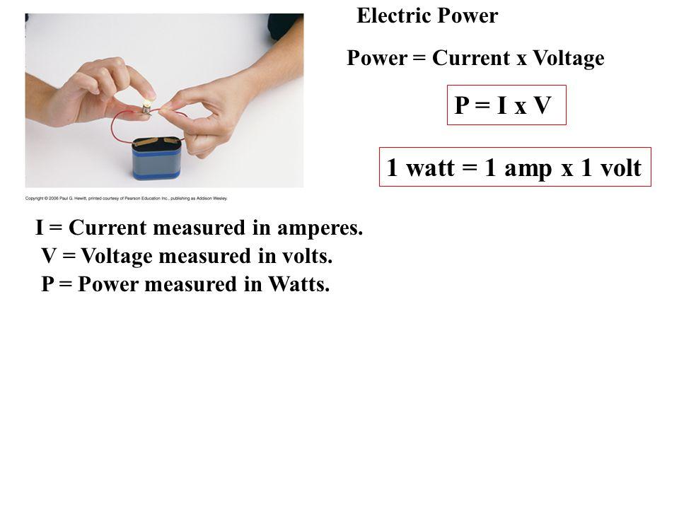 Ohm's Law I = Current measured in amperes. V = Voltage measured in volts.