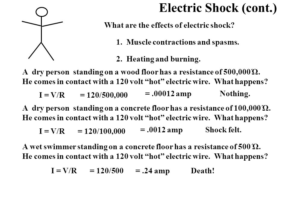 Electric Shock What is the resistance of the human body? 500,000 Ώ If dry and insulated 100 ΏIf soaked in salt water.001 ampcan be felt.005 ampis pain
