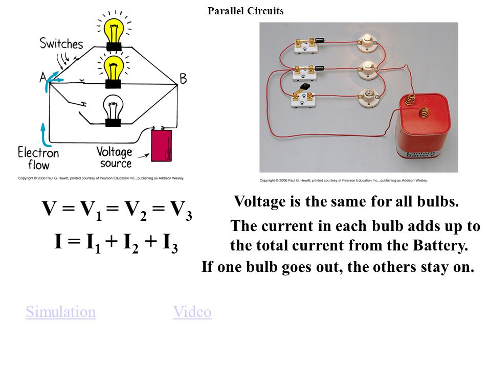 Series Circuits V = V 1 + V 2 + V 3 I = I 1 = I 2 = I 3 Simulation Current is the same for all bulbs. The voltage across each bulb adds up to the tota