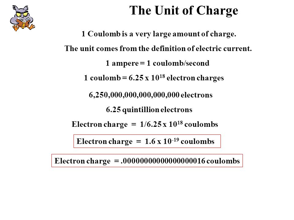 Coulomb's Law FeFe -F e r q1q1 q2q2 F e = k q 1 q 2 / r 2 k = 9 x 10 9 Nm 2 /C 2 rq1q1 q2q2 FeFe 111k rq1q1 q2q2 FeFe 211¼ k rq1q1 q2q2 FeFe 1212k 1224k rq1q1 q2q2 FeFe 111k 211¼ k 1212k 1224k 222k F e = k (1)(1)/ (1) 2 F e = k F e = k (1)(1)/ (2) 2 F e = ¼ k F e = k (2)(1)/ (1) 2 F e = 2k F e = k (2)(2)/ (1) 2 F e = 4k F e = k (2)(2)/ (2) 2 F e = k As r increases F e increases as the inverse square of r.