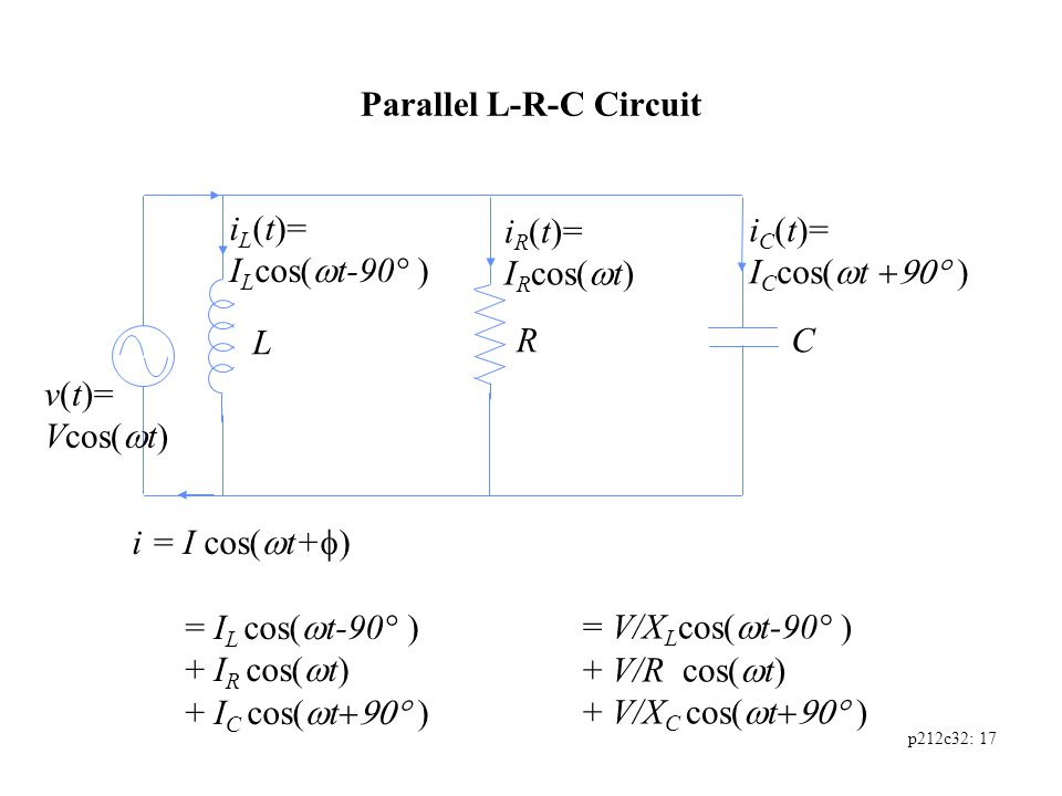 p212c32: 17 Parallel L-R-C Circuit i L (t)= I L cos(  t-90° ) L CR i = I cos(  t+  ) = I L cos(  t-90° ) + I R cos(  t) + I C cos(  t  ) i R (t)= I R cos(  t) i C (t)= I C cos(  t  ) v(t)= Vcos(  t) = V/X L cos(  t-90° ) + V/R cos(  t) + V/X C cos(  t  )