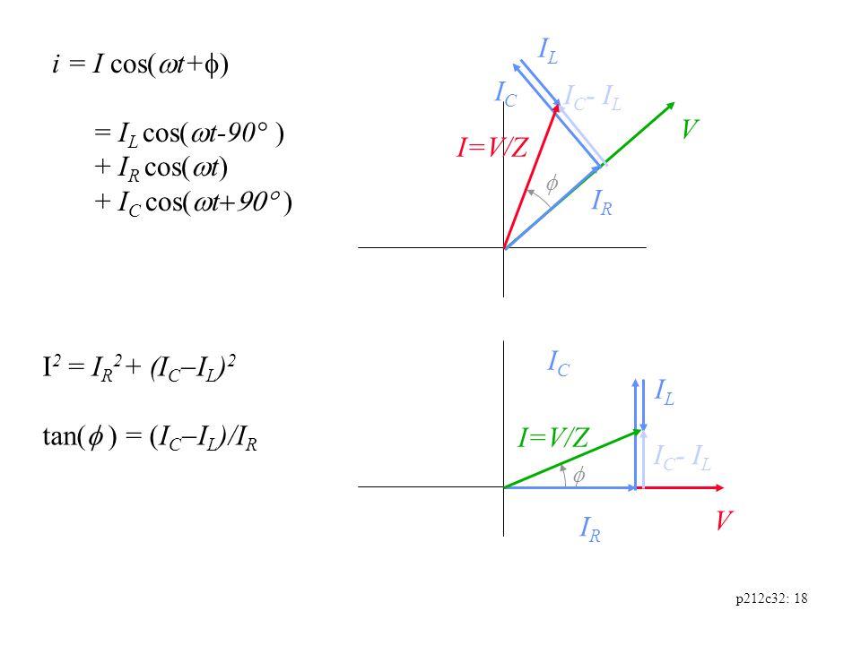p212c32: 18  V IRIR ILIL ICIC I C - I L I=V/Z  V IRIR ICIC ILIL I C - I L I=V/Z I 2 = I R 2 + (I C  I L ) 2 tan(  ) = (I C  I L )/I R i = I cos(  t+  ) = I L cos(  t-90° ) + I R cos(  t) + I C cos(  t  )