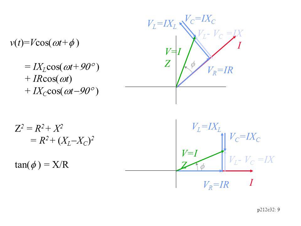p212c32: 9 v(t)=Vcos(  t+  ) = IX L cos(  t+  ) + IRcos(  t) + IX C cos(  t  )  I V R =IR V L =IX L V C =IX C V L - V C =IX V=I Z  I V R =IR V L =IX L V C =IX C V L - V C =IX V=I Z Z 2 = R 2 + X 2 = R 2 + (X L  X C ) 2 tan(  ) = X/R