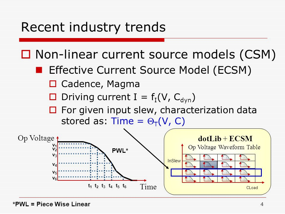 4 Recent industry trends  Non-linear current source models (CSM) Effective Current Source Model (ECSM)  Cadence, Magma  Driving current I = f I (V, C dyn )  For given input slew, characterization data stored as: Time =  T (V, C) CLoad InSlew dotLib + ECSM Op Voltage Waveform Table t1t1 t2t2 t3t3 t4t4 t5t5 t6t6 v1v1 v2v2 v3v3 v4v4 v5v5 v6v6 Op Voltage Time PWL* *PWL = Piece Wise Linear